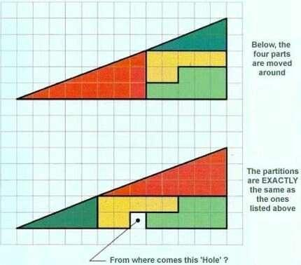 Iluzii - Geometria...