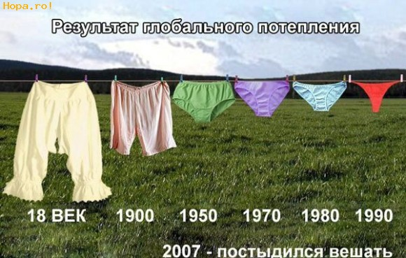 Diverse - Evolutia modei de-a lungul anilor