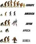 Caricaturi - Modele de evolutie